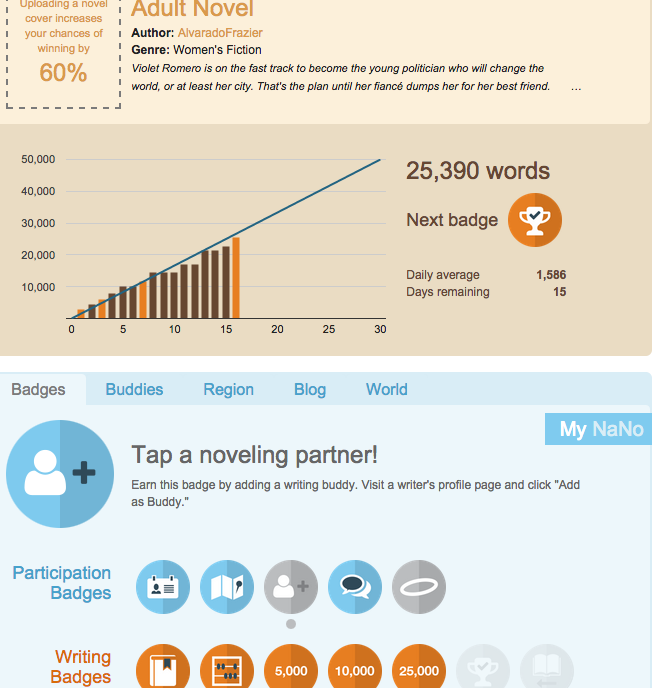 Mona AlvaradoFrazier-New Adult Novel NaNoWriMo 2014